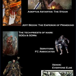 Warhammer Day 1: An Amazon Meme