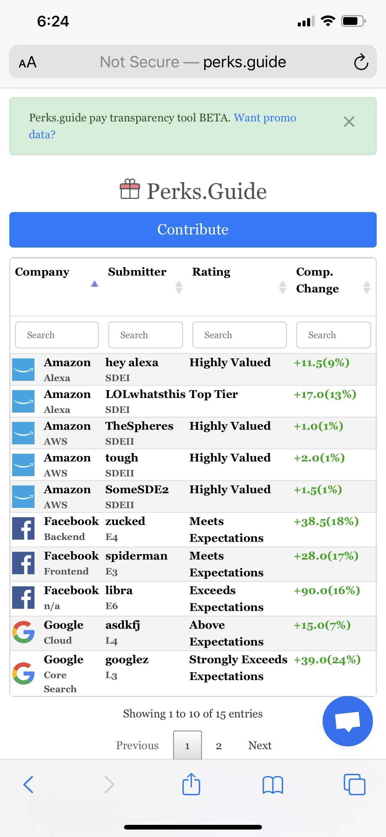 Raises + Promo tracking tool