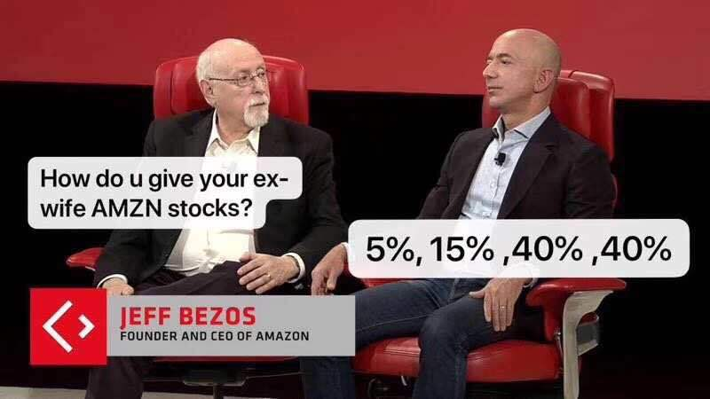 How Bezos pay stocks to ex-wife