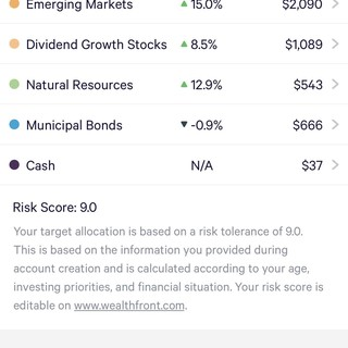Wealthfront auto investing up almost 10% in 30 days