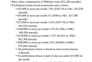 Am I underpaid?