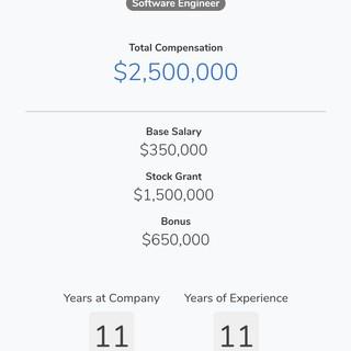 $2.5 Million, Lvl 69 at Microsoft!! Seriously?