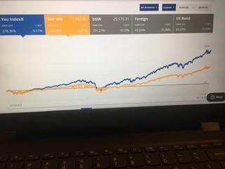 Suck it hedge funds and quants