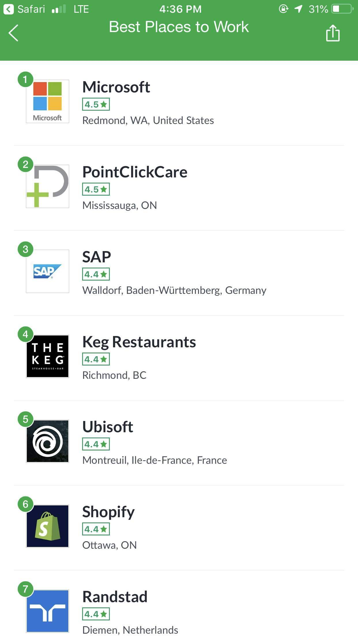 Top companies to work for in 2019
