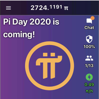 What do you all think of Pi Network crypto?