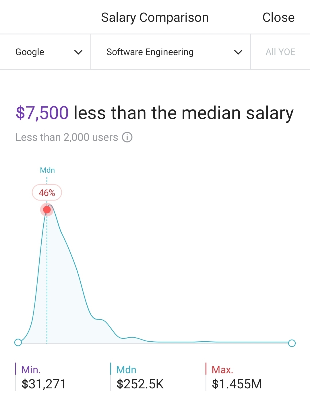 Blind Salary Comparison tool without location filter?