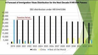 What is the impact of HR1044 /s386