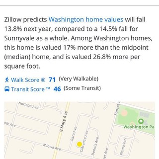 Silicon Valley home values are plummeting.