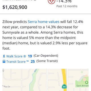 Are homes in the South Bay really dropping in value by 30% over 2 years?