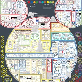 Every company Disney Owns
