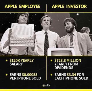 Apple employee vs Apple investor