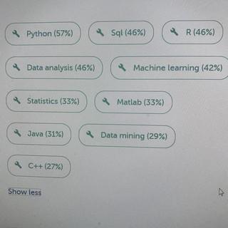 Data Scientist Skills.