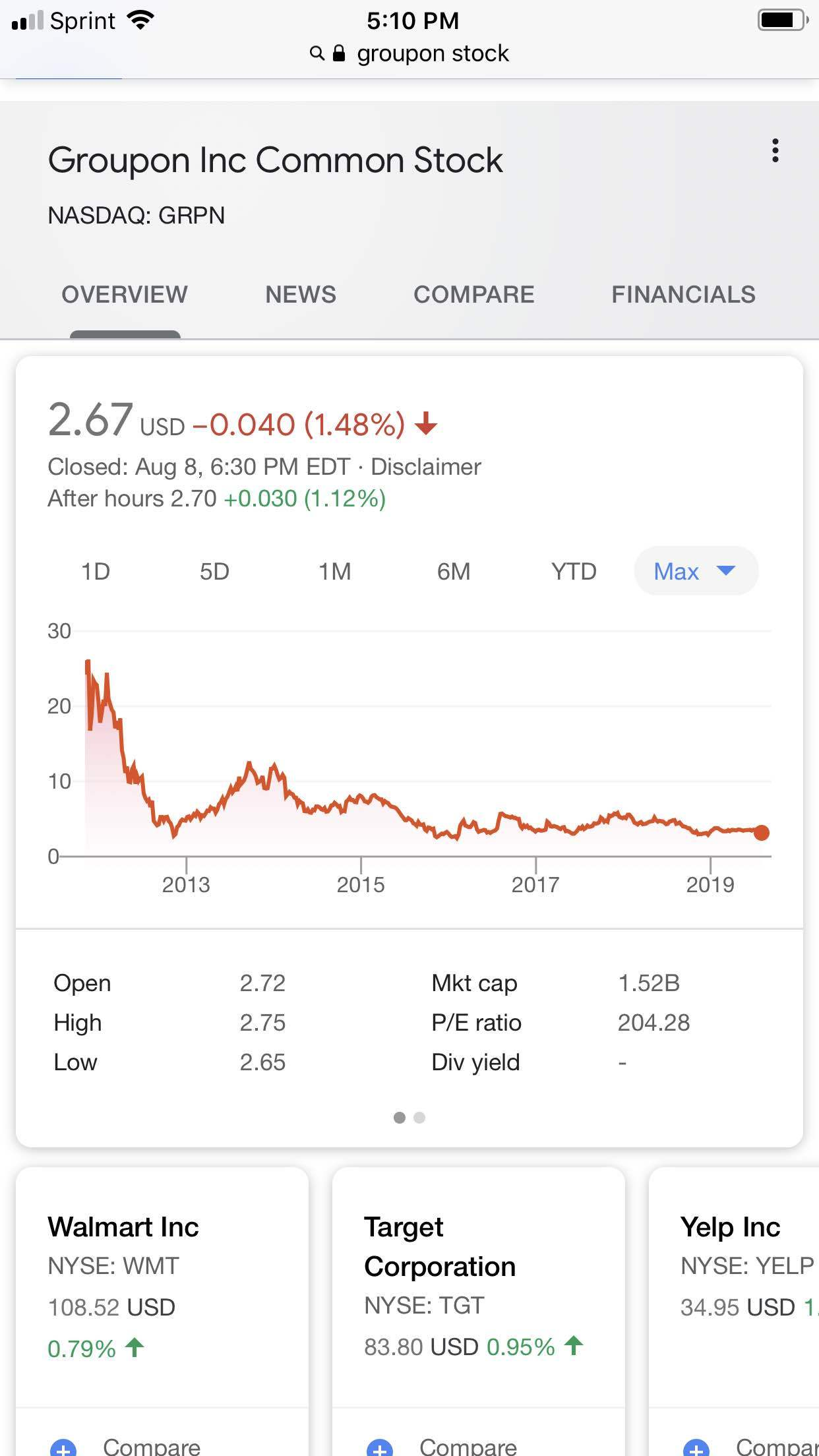 press f to pay respects for groupon stock