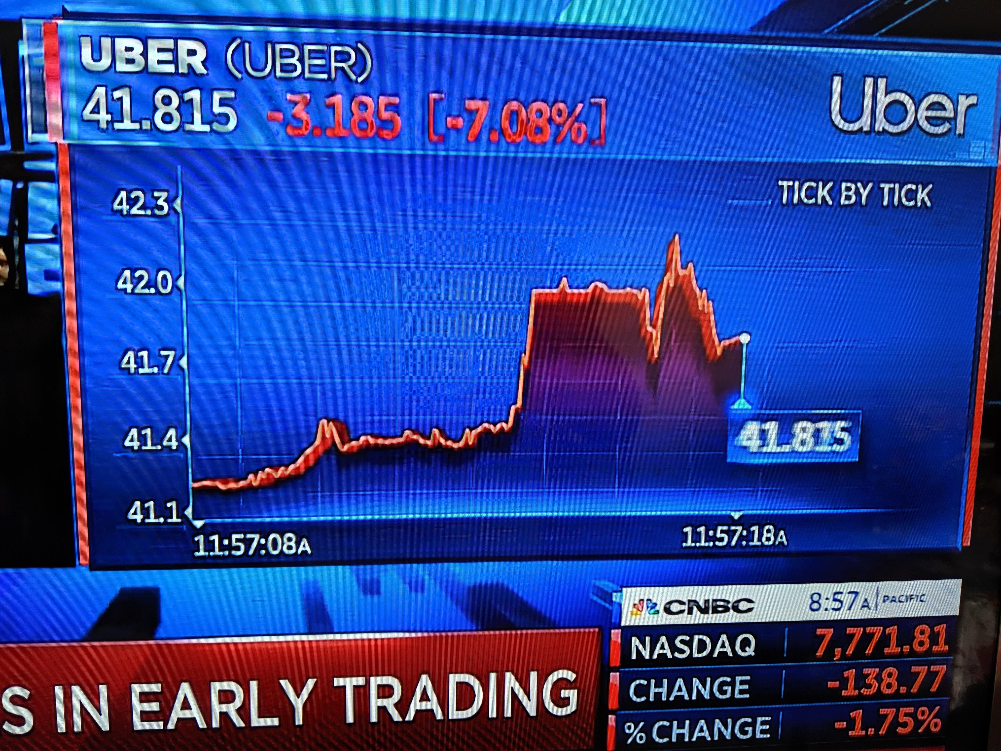 Uber Bad start!!