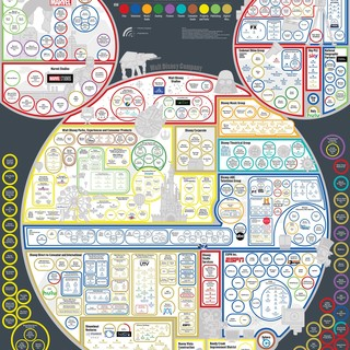 All the companies Disney owns