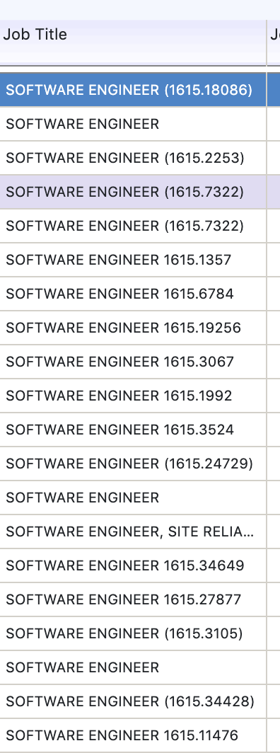 Numbers in Google Software Engineer position names