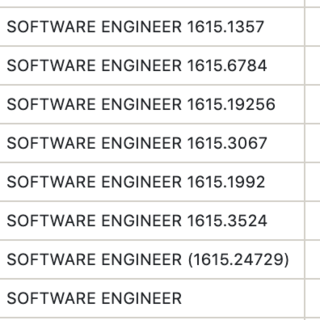 Work VISA: Numbers in Google Software Engineer position